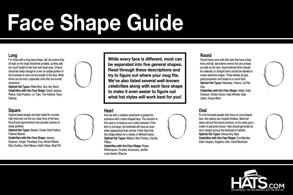 how to find out my face shape